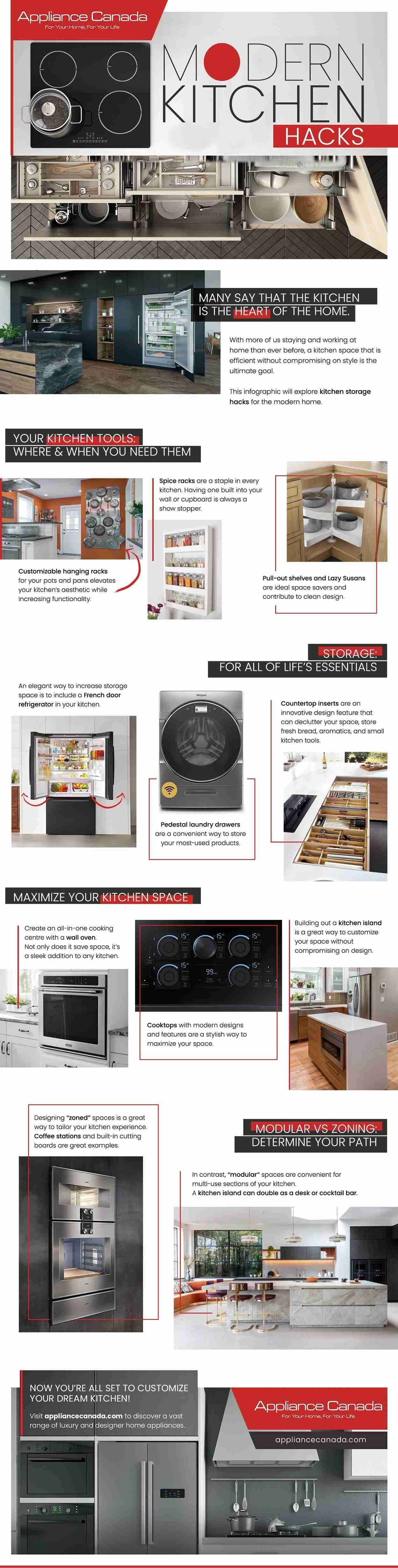 Modern Kitchen Hacks (Infographic)
