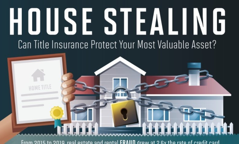Home Title Insurance