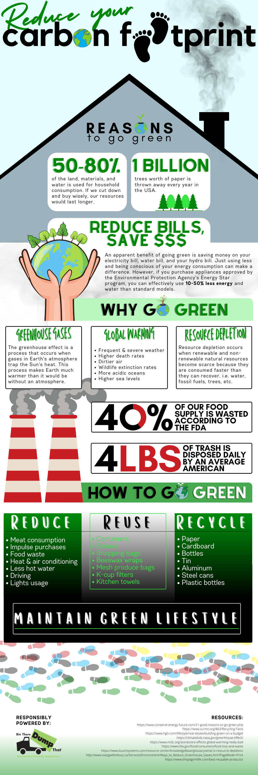 carbon footprint infographic