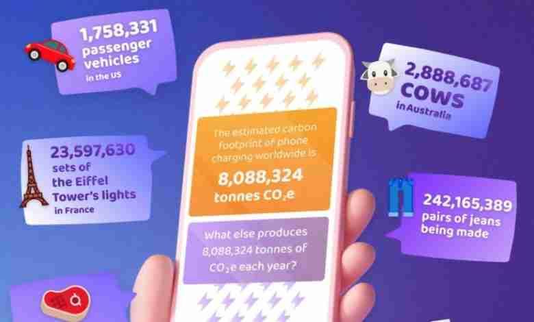 Carbon footprint phones