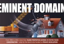 what is eminent domain