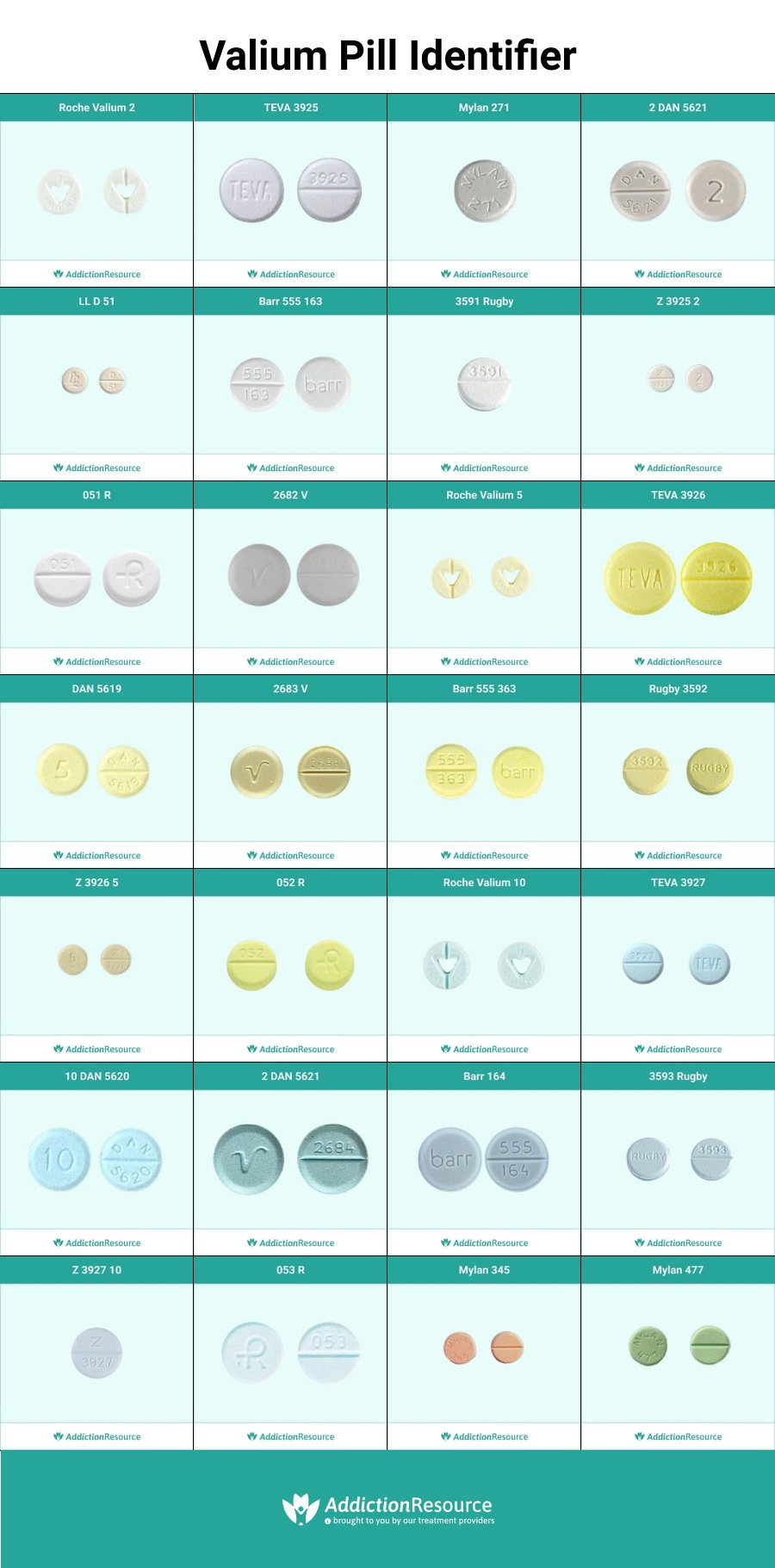 Forms and Types of Valium Pills