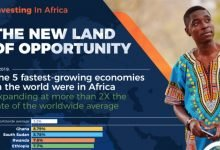 Africa: The Next Economic Superpower