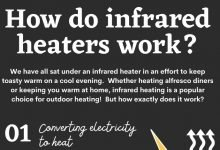 How Do Infrared Heaters Work