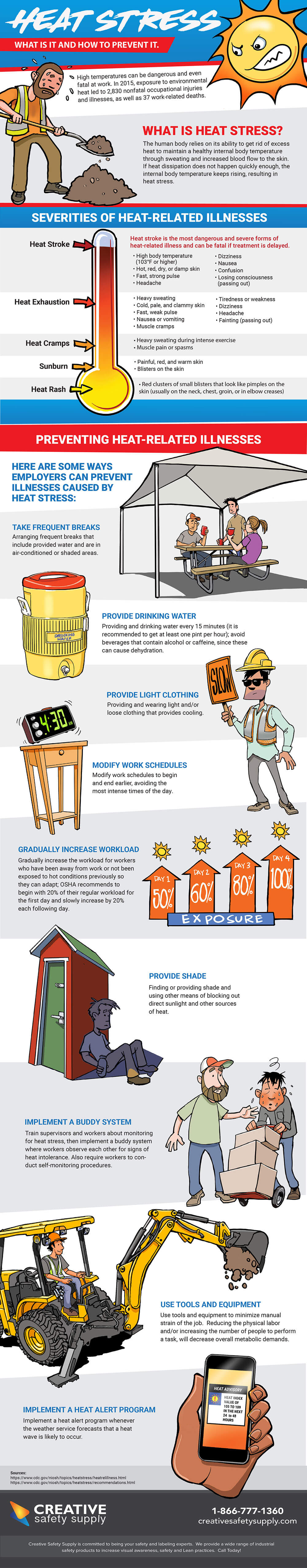 Tips for Preventing Heat Stress in the Workplace