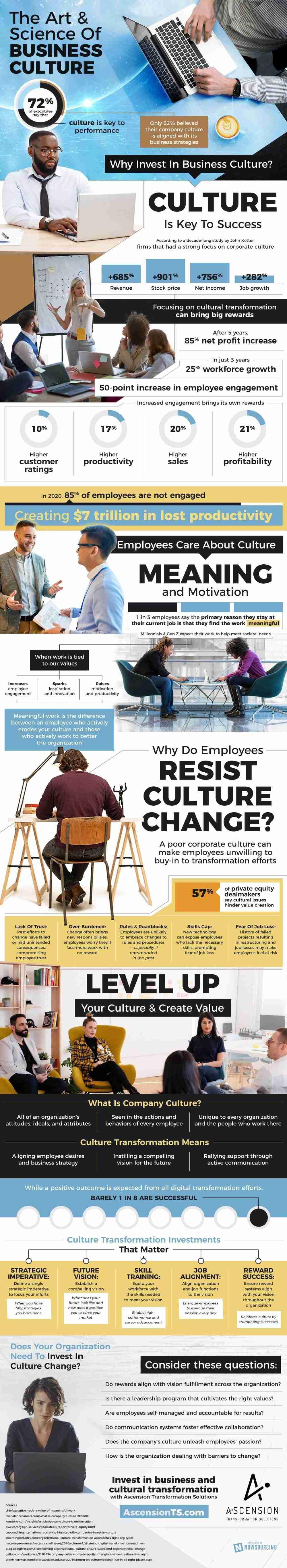 Consumers Love Corporate Culture