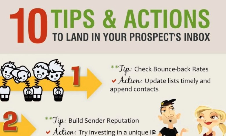 Land in Your Prospects Inbox