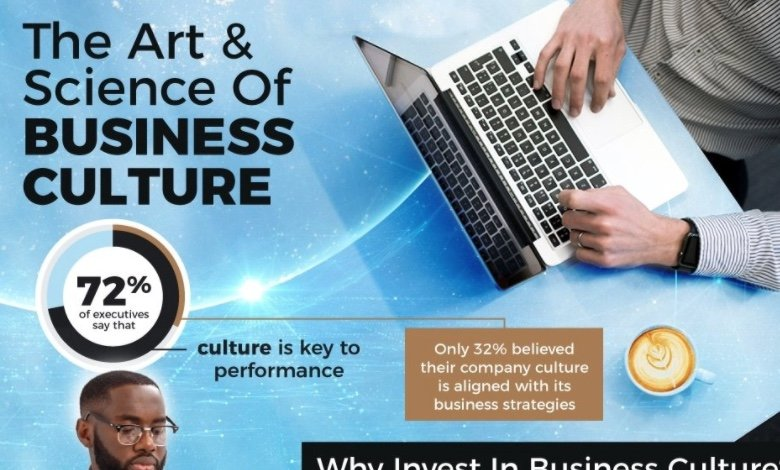 Why Invest in Business Culture