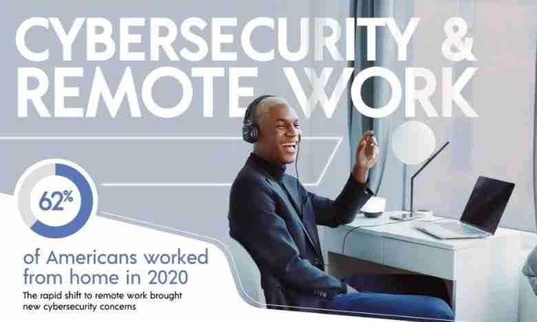 Passwordless Security