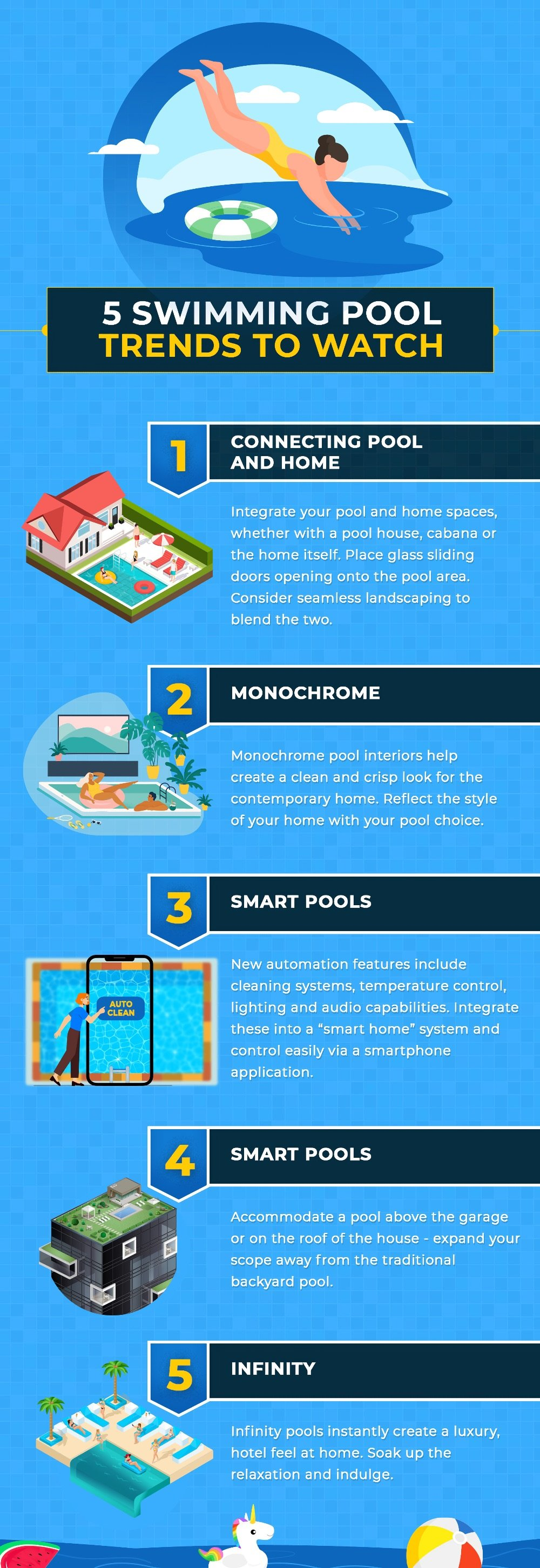 5 Swimming Pool Trends to Watch