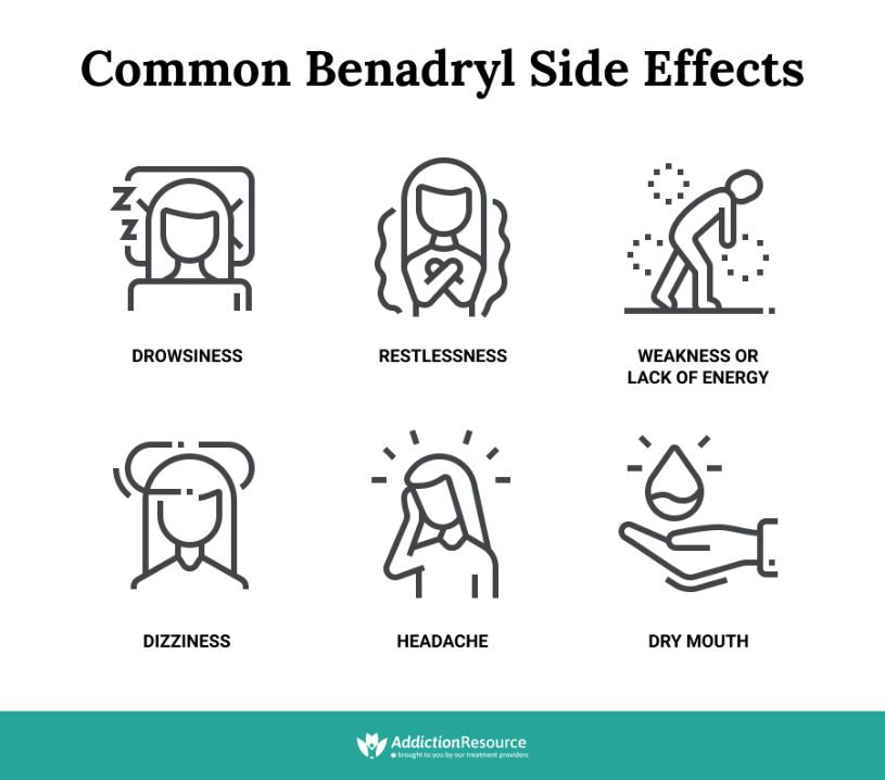 Diphenhydramine Side Effects