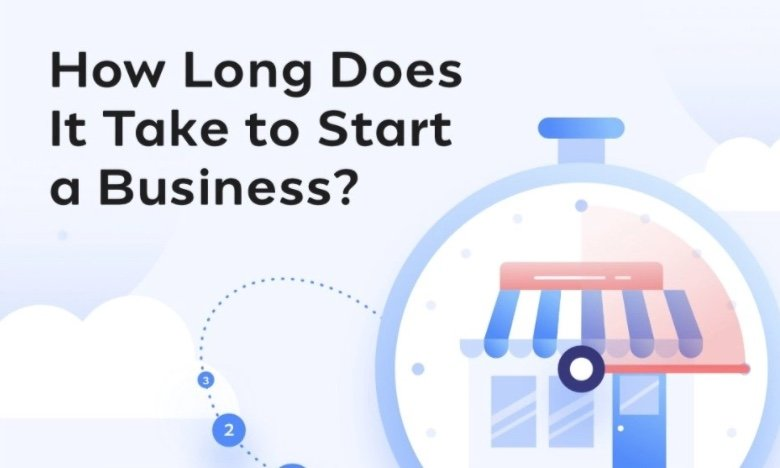 How Long Will It Take to Start Your Business