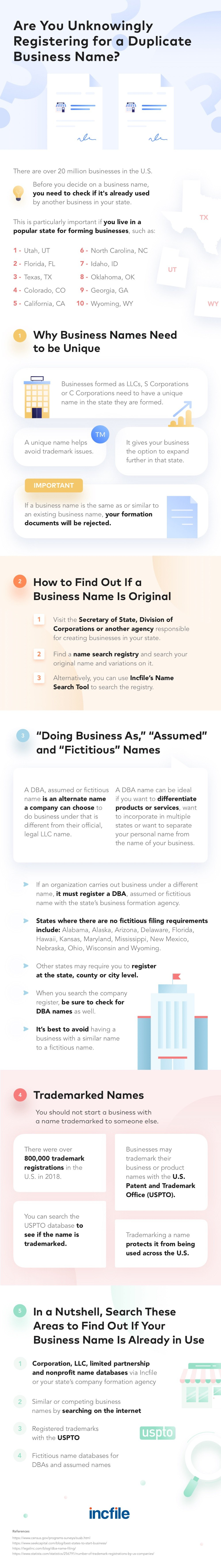 Find Out If a Business Name Is Already Registered