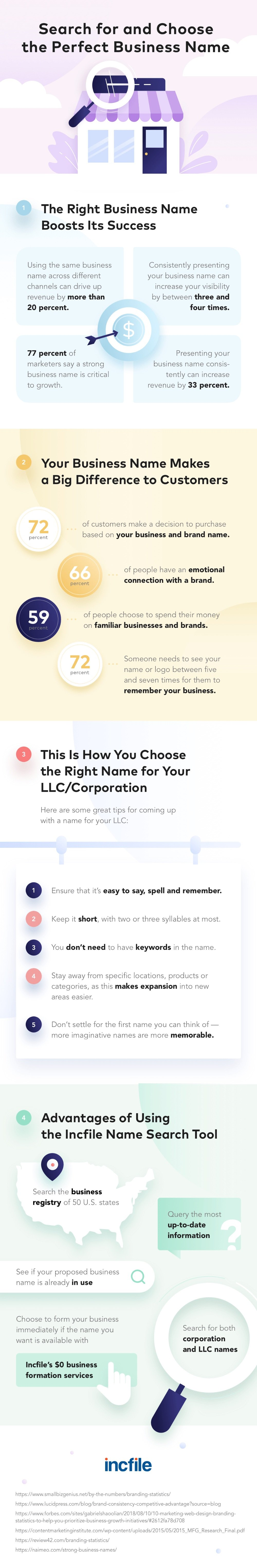 Search and Choose Your Business Name