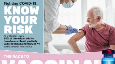 Understanding COVID-19 risk