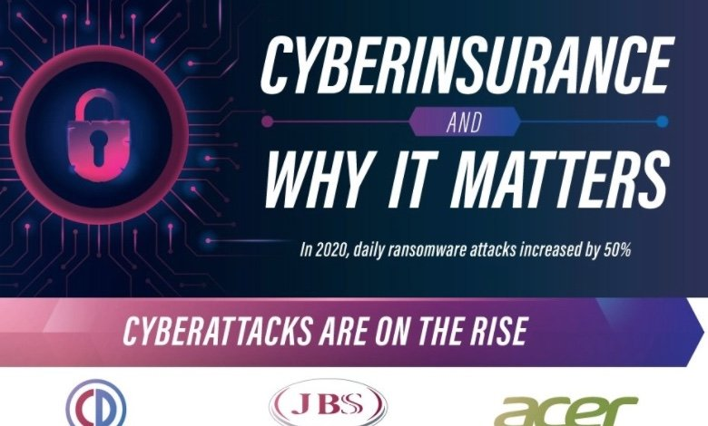 Cyber Insurance for Businesses