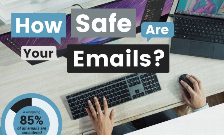 How safe are your emails?