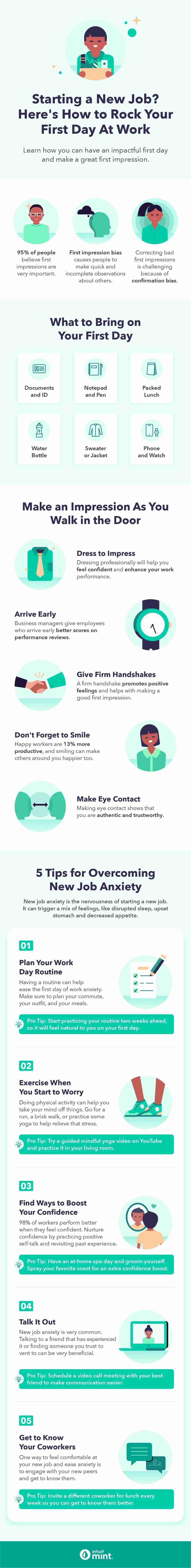 Starting a New Job Checklist
